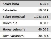 taula salari mínim